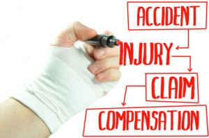 Experienced Injury Lawyers, Best At What They Do!
